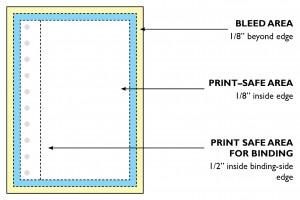 Bleeds&PrintSafe