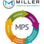 Announcing the Miller Managed Print Services Program