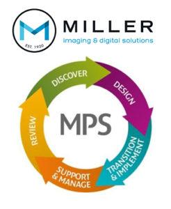 MillerMPSGraphic_CorrectLogo